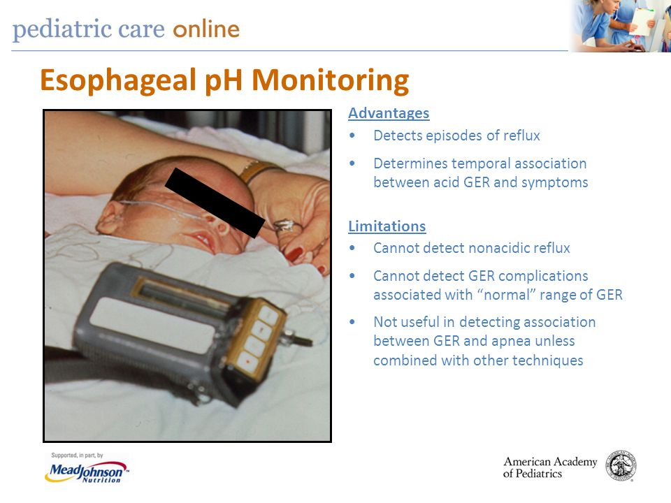 Esophageal pH Monitoring