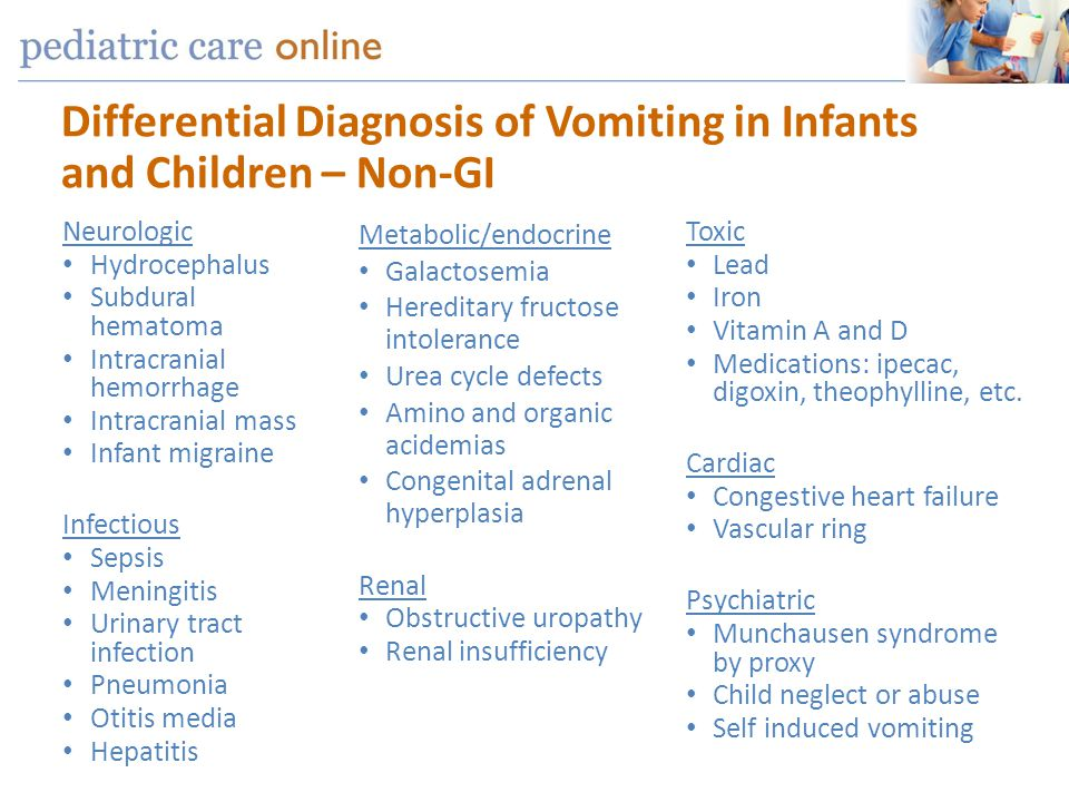 Differential Diagnosis of Vomiting in Infants and Children – Non-GI