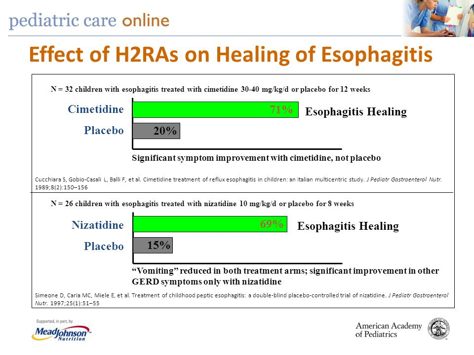 Effect of H2RAs on Healing of Esophagitis