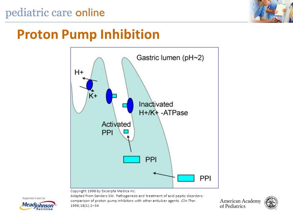 Proton Pump Inhibition