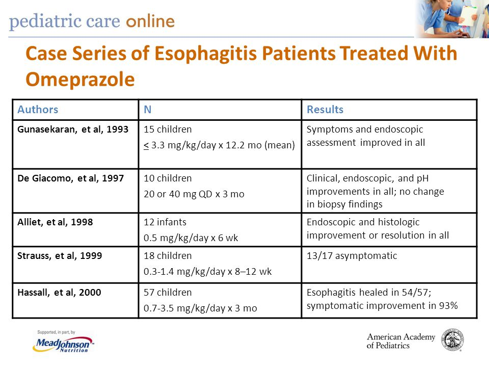 Case Series of Esophagitis Patients Treated With Omeprazole