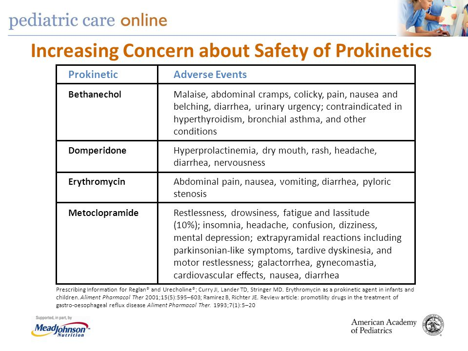 Increasing Concern about Safety of Prokinetics
