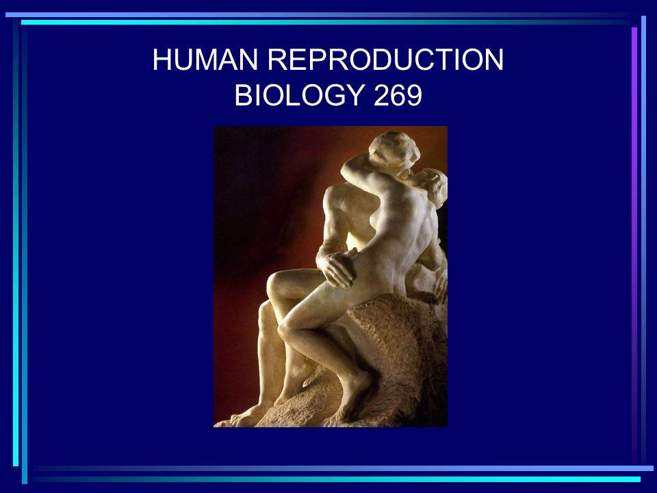 HUMAN REPRODUCTION BIOLOGY 269