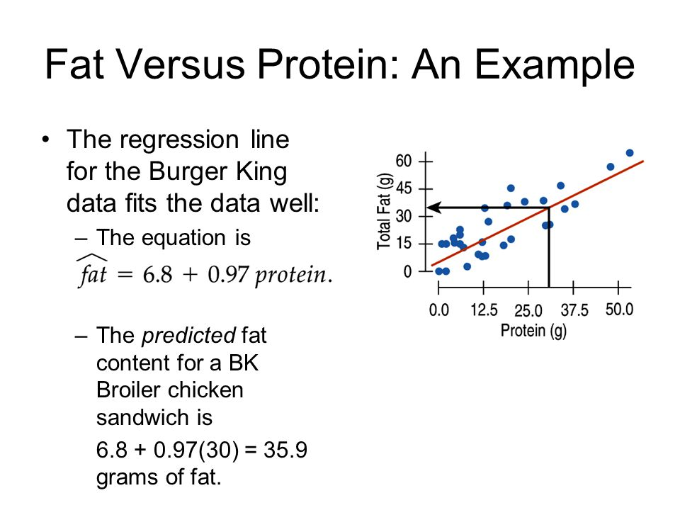 Fat Versus Protein: An Example