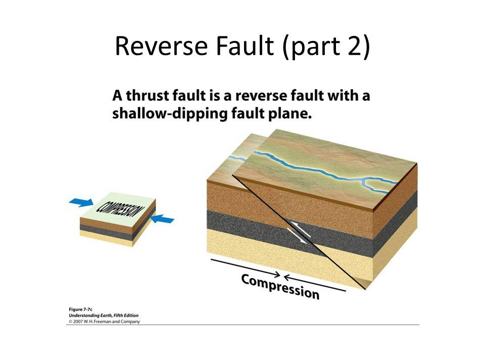 Reverse Fault (part 2)