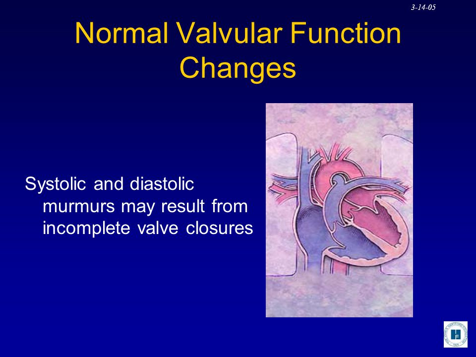 Normal Valvular Function Changes