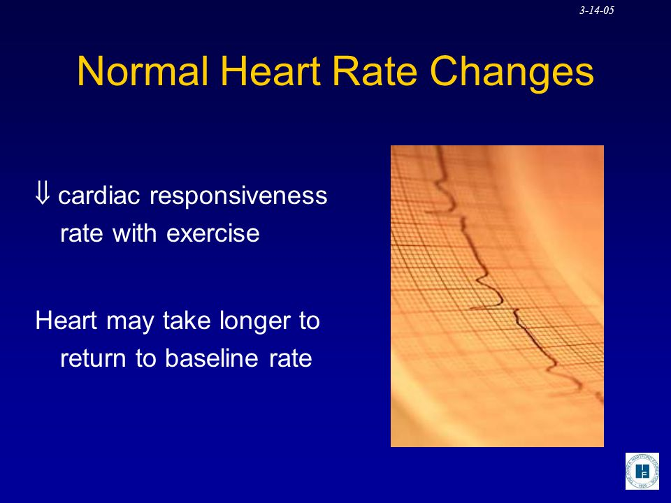 Normal Heart Rate Changes