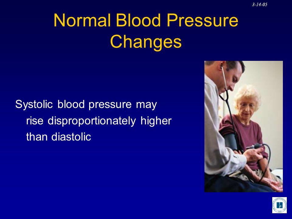 Normal Blood Pressure Changes