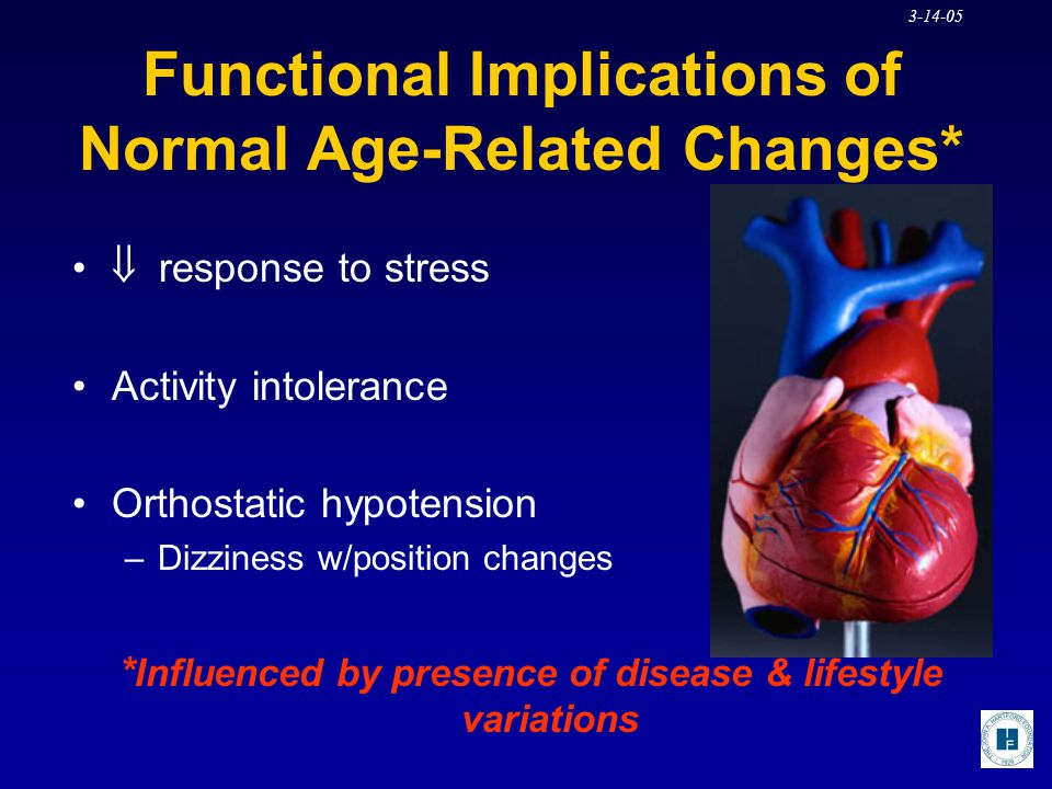 Functional Implications of Normal Age-Related Changes*