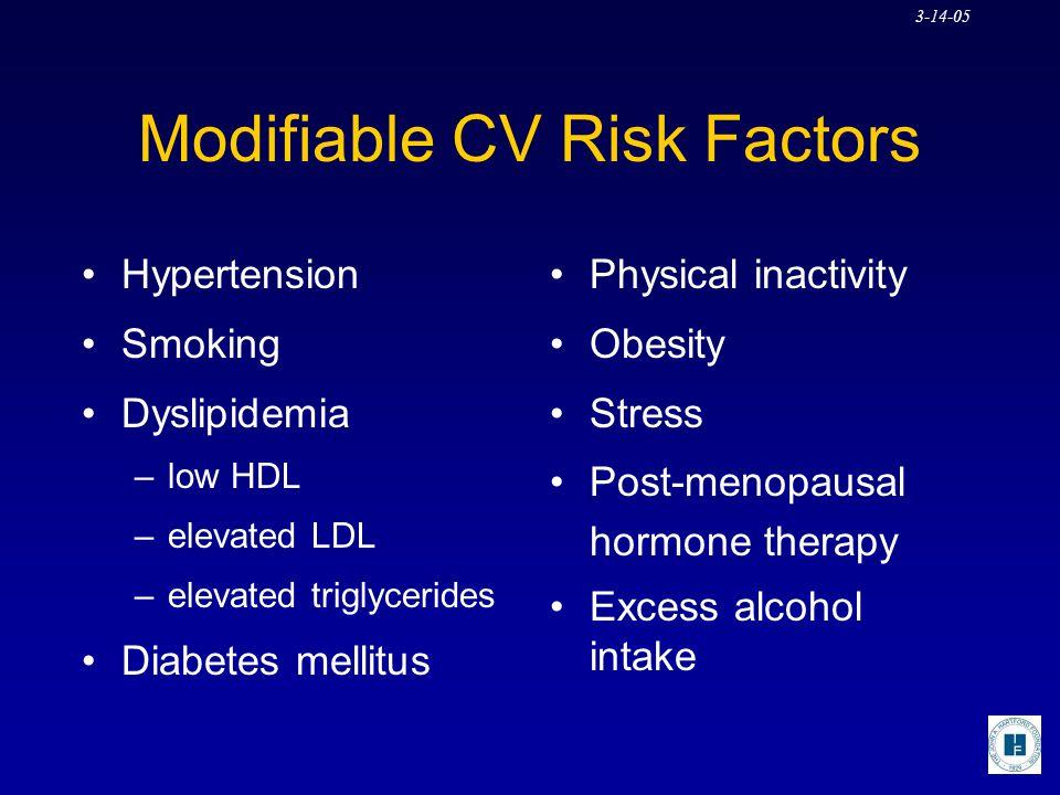 Modifiable CV Risk Factors