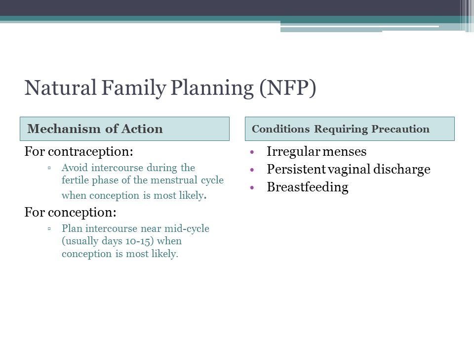Natural Family Planning (NFP)