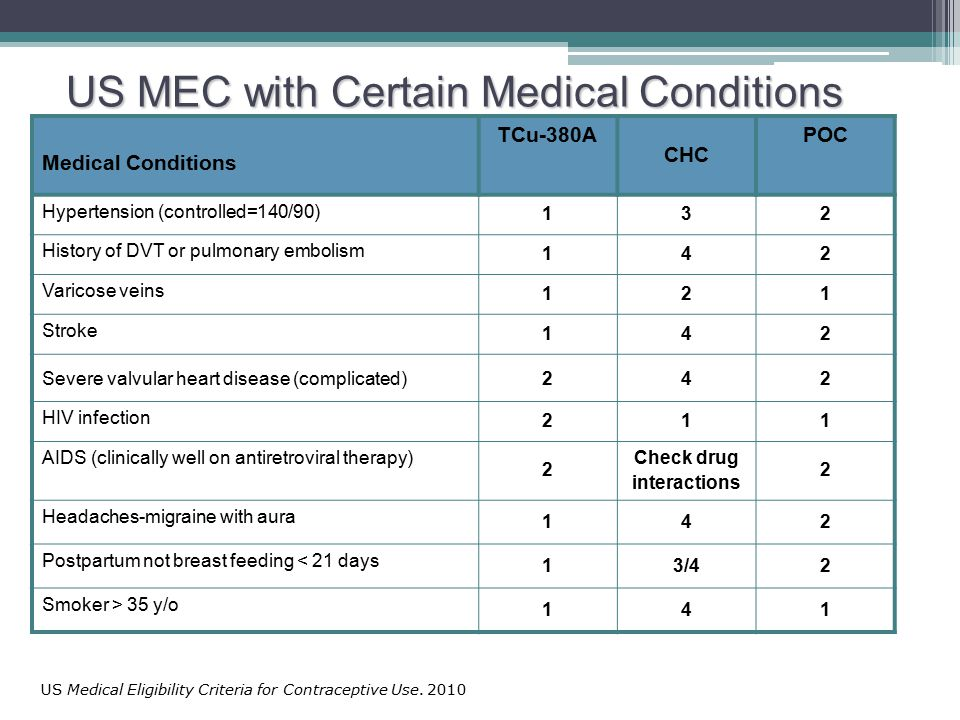 US MEC with Certain Medical Conditions