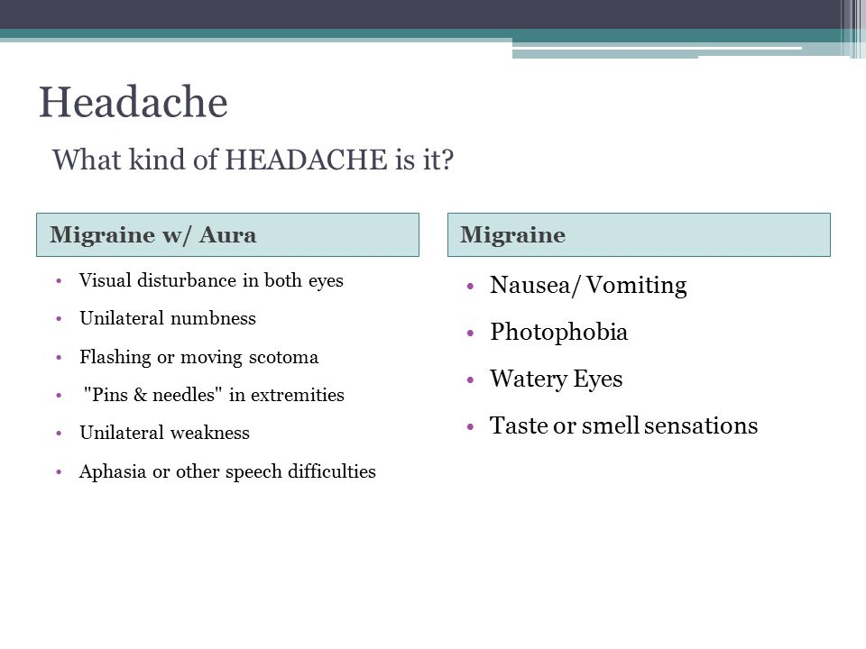 Headache What kind of HEADACHE is it Nausea/ Vomiting Photophobia