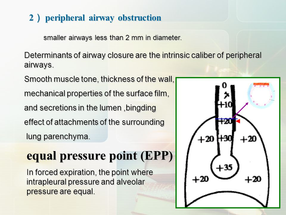 equal pressure point (EPP)