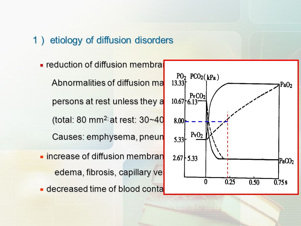 1) etiology of diffusion disorders