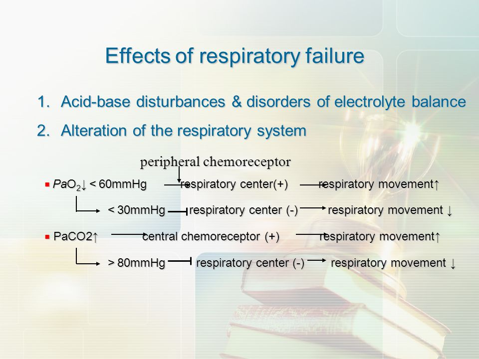 Effects of respiratory failure