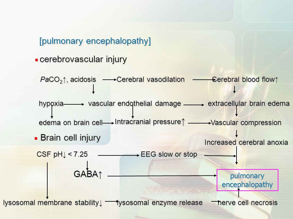 pulmonary encephalopathy