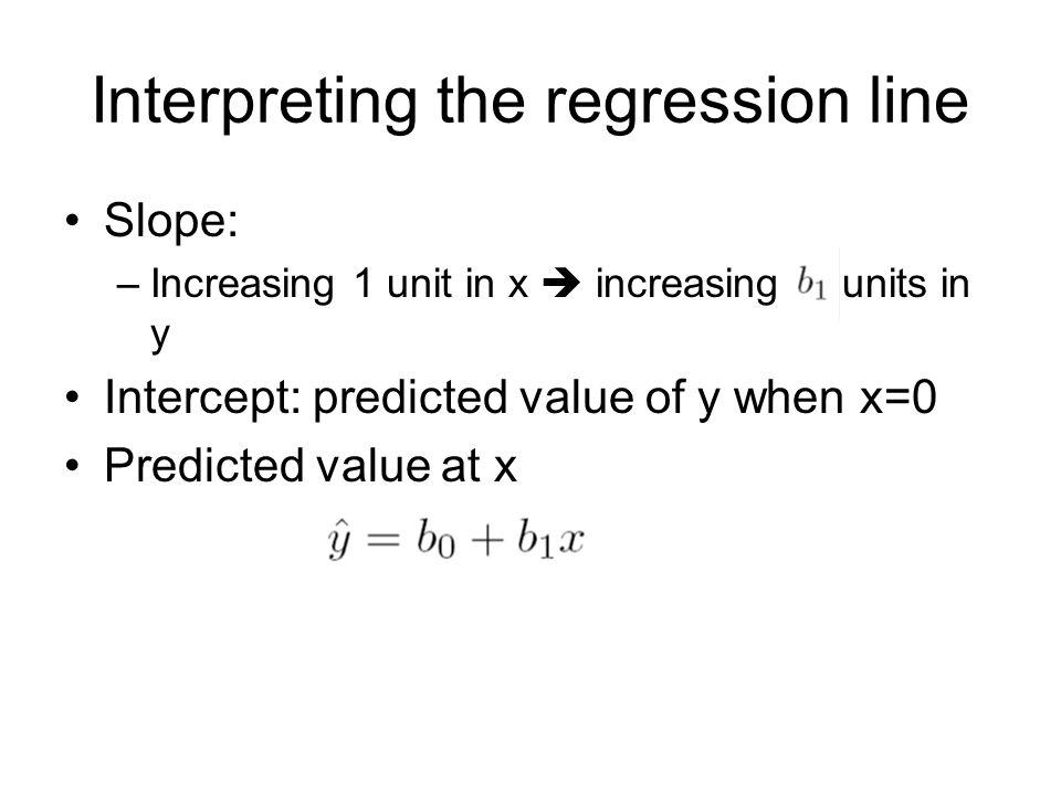 Interpreting the regression line