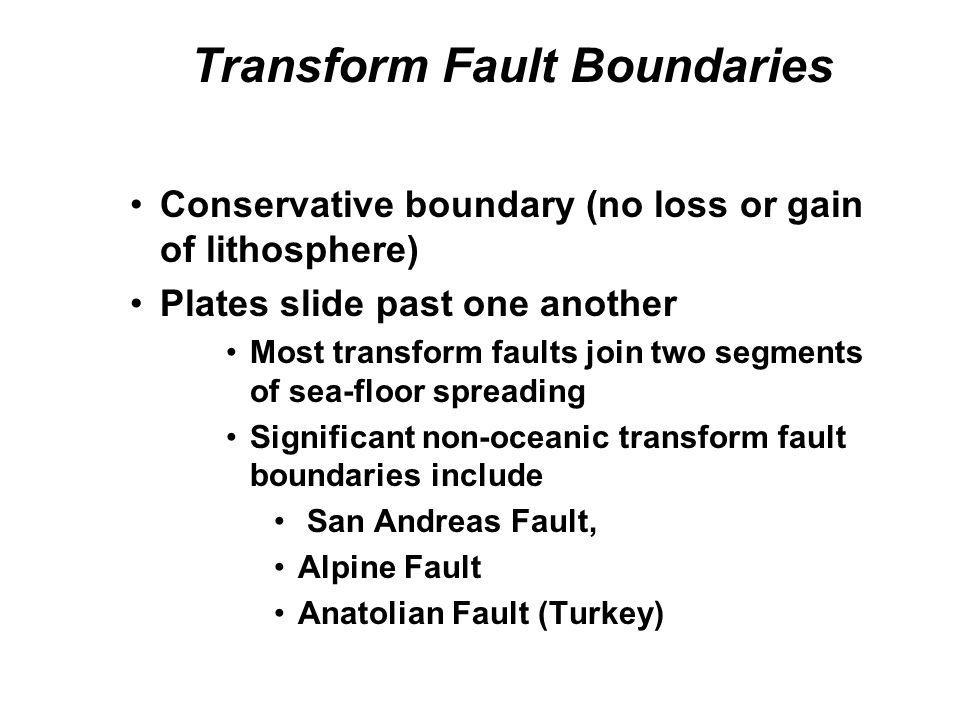 Transform Fault Boundaries