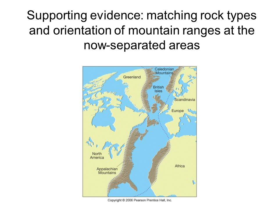 Supporting evidence: matching rock types and orientation of mountain ranges at the now-separated areas