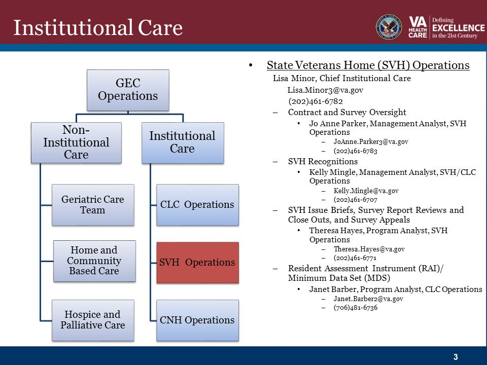 Institutional Care State Veterans Home (SVH) Operations