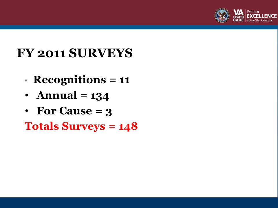 FY 2011 Surveys FY 2011 Surveys Annual = 134 For Cause = 3