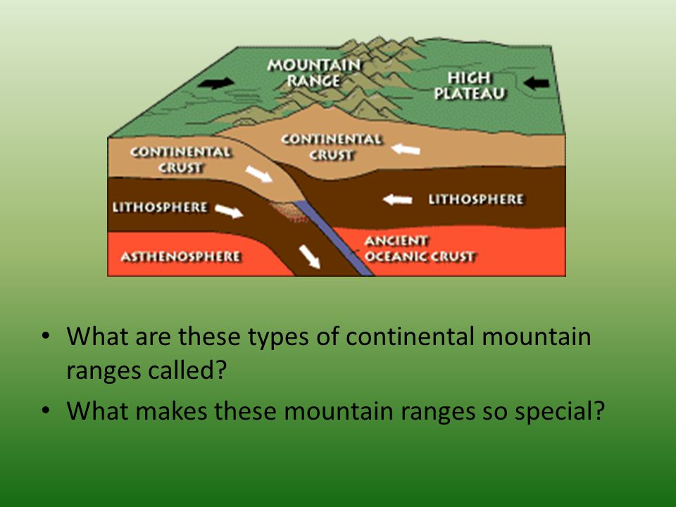 What are these types of continental mountain ranges called