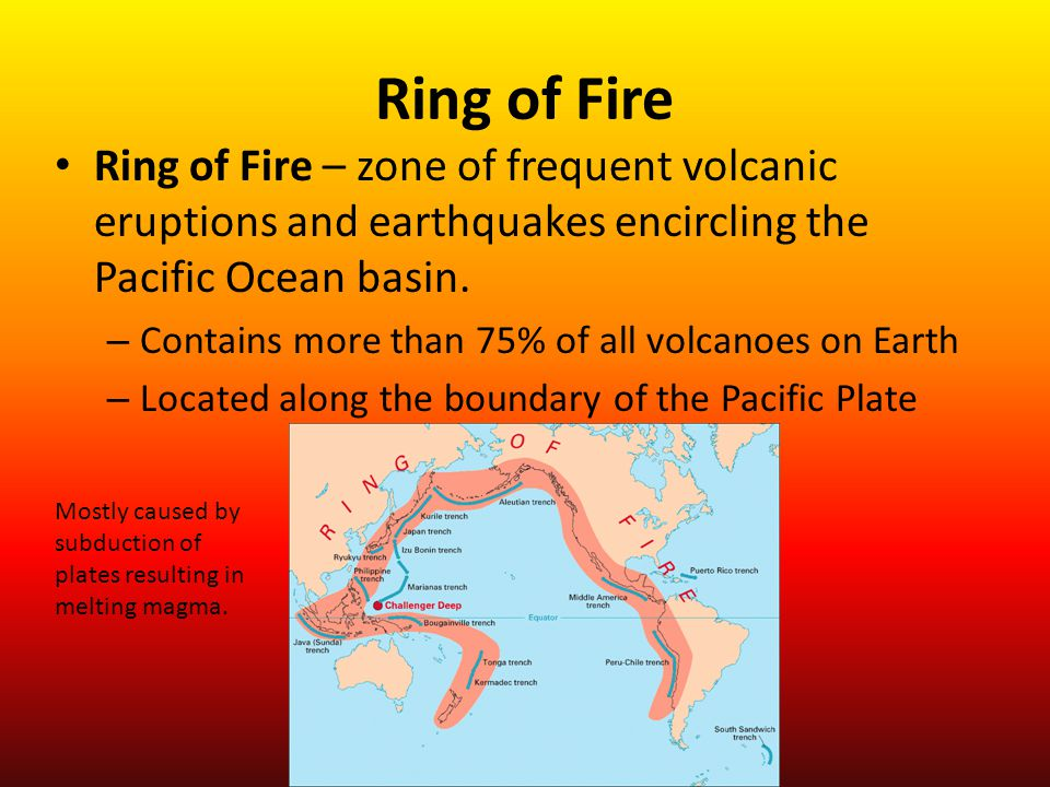 Ring of Fire Ring of Fire – zone of frequent volcanic eruptions and earthquakes encircling the Pacific Ocean basin.