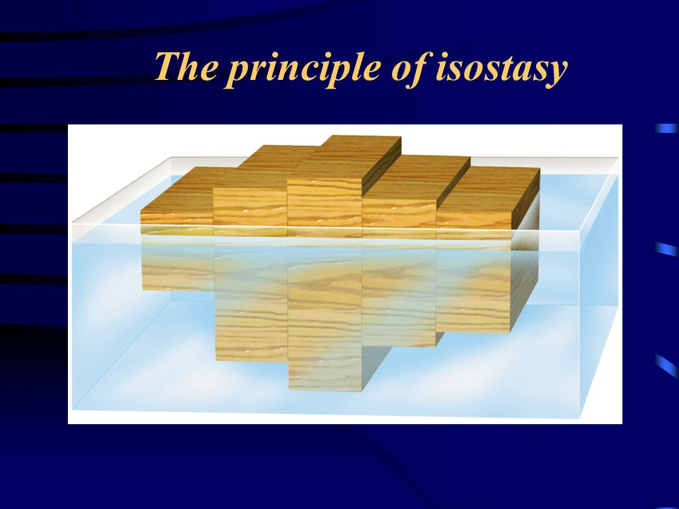 The principle of isostasy