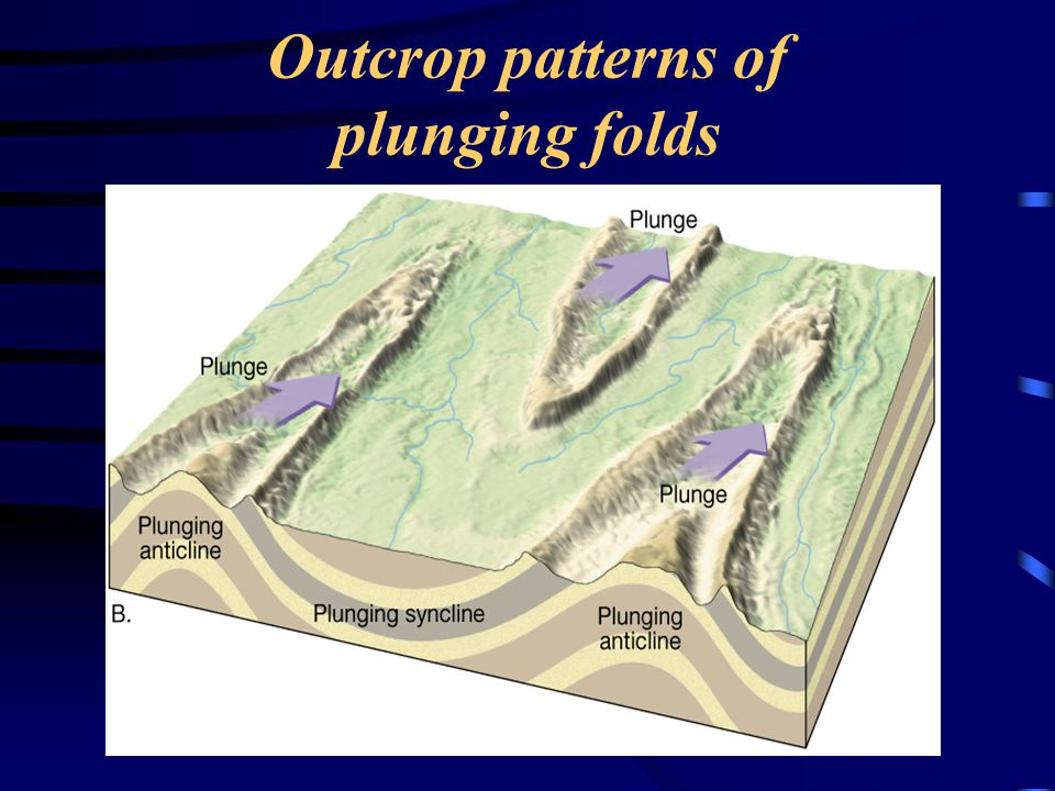 Outcrop patterns of plunging folds