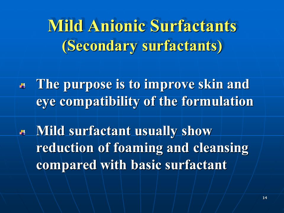 Mild Anionic Surfactants (Secondary surfactants)