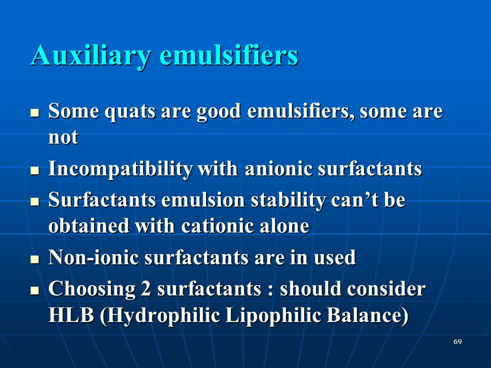 Auxiliary emulsifiers