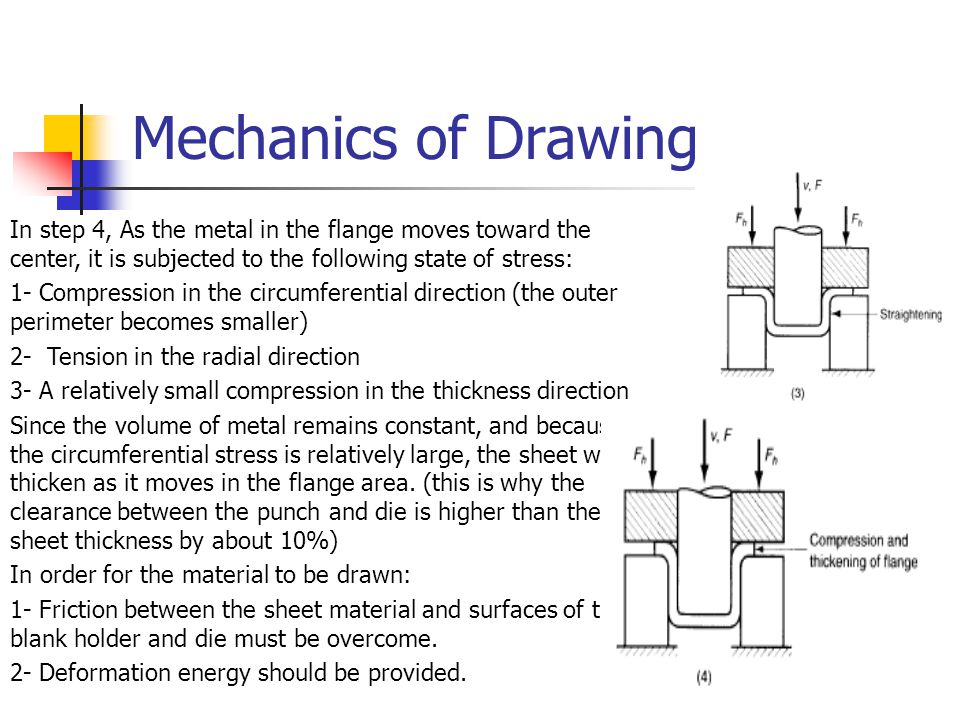 Mechanics of Drawing In step 4, As the metal in the flange moves toward the center, it is subjected to the following state of stress: