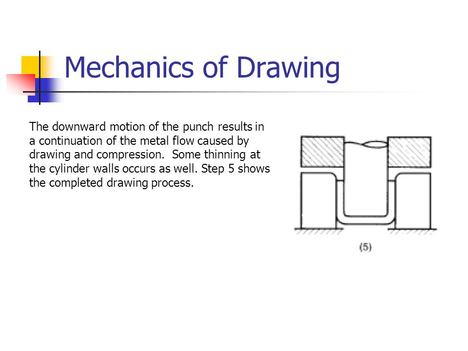 Mechanics of Drawing