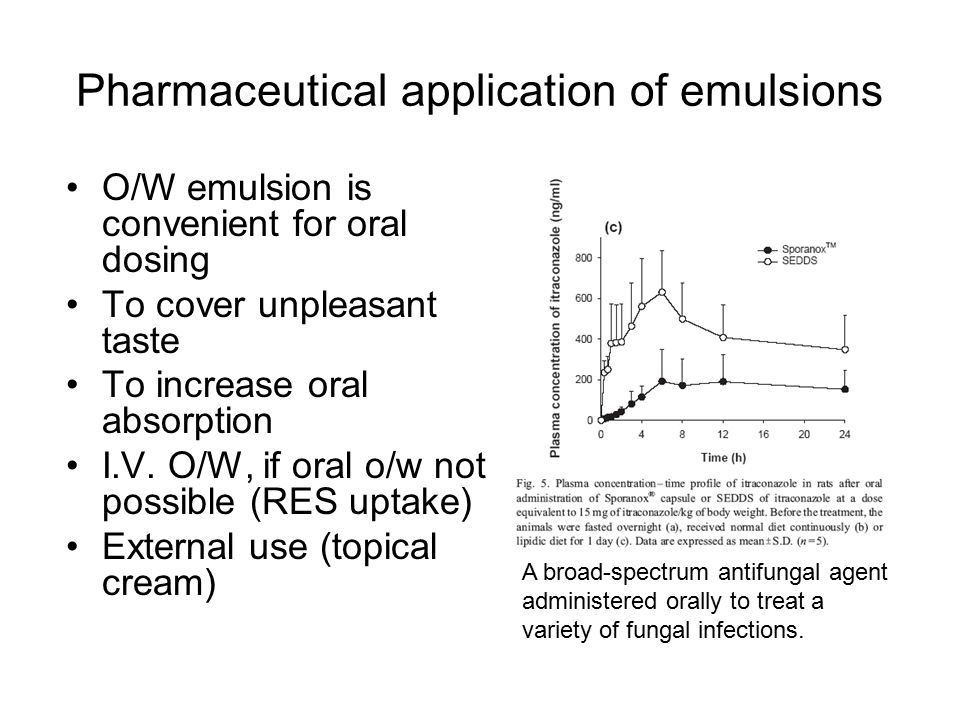 Pharmaceutical application of emulsions