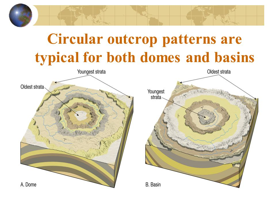 Circular outcrop patterns are typical for both domes and basins