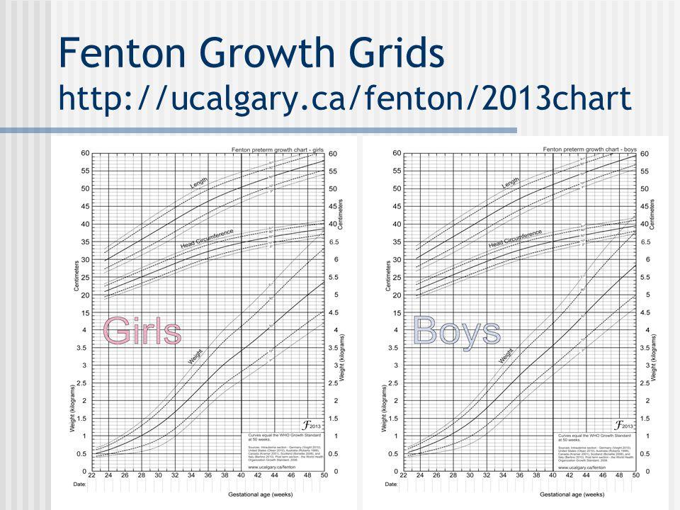 Fenton Growth Grids http://ucalgary.ca/fenton/2013chart