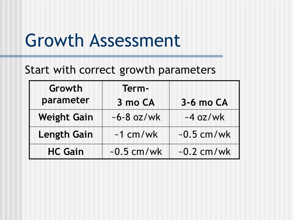 Growth Assessment Start with correct growth parameters