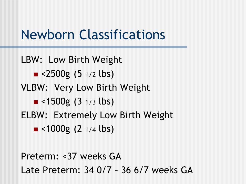 Newborn Classifications