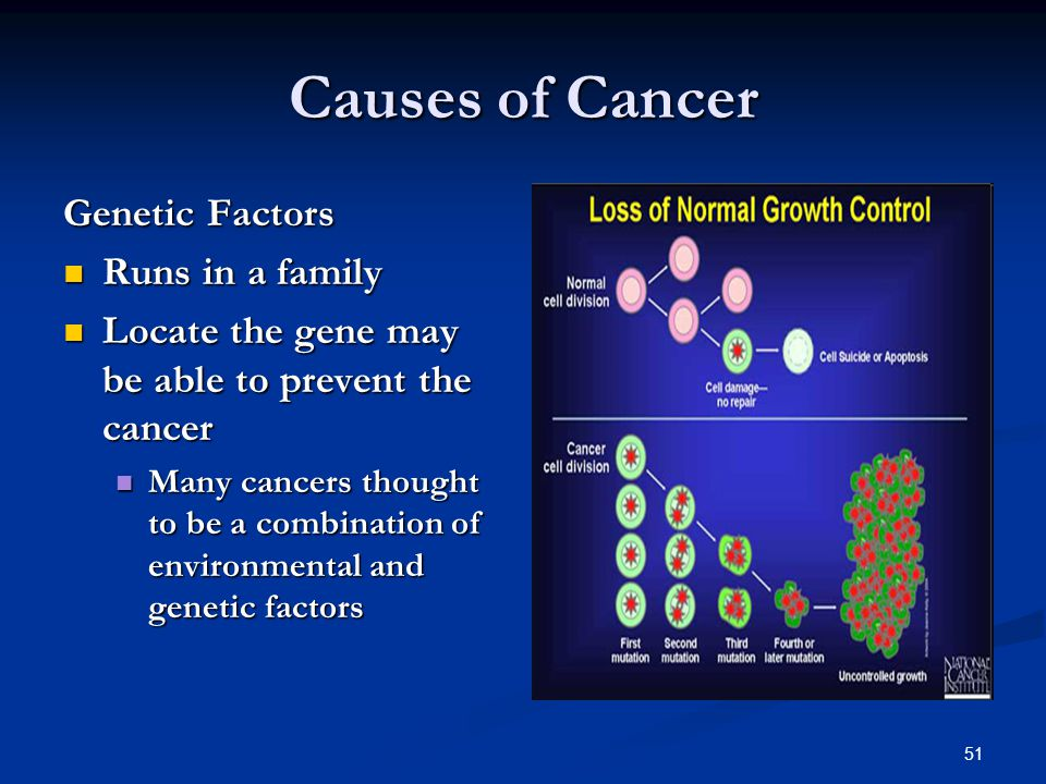 Causes of Cancer Genetic Factors Runs in a family