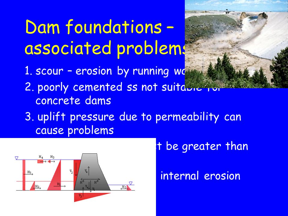 Dam foundations – associated problems