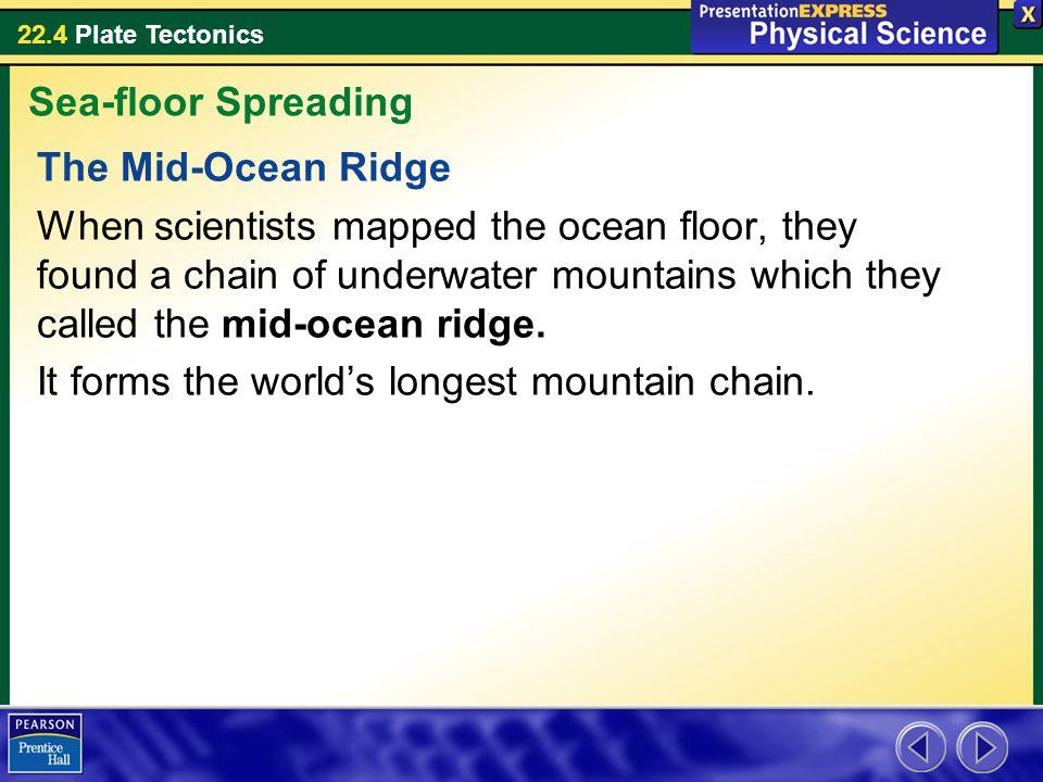 Sea-floor Spreading The Mid-Ocean Ridge.