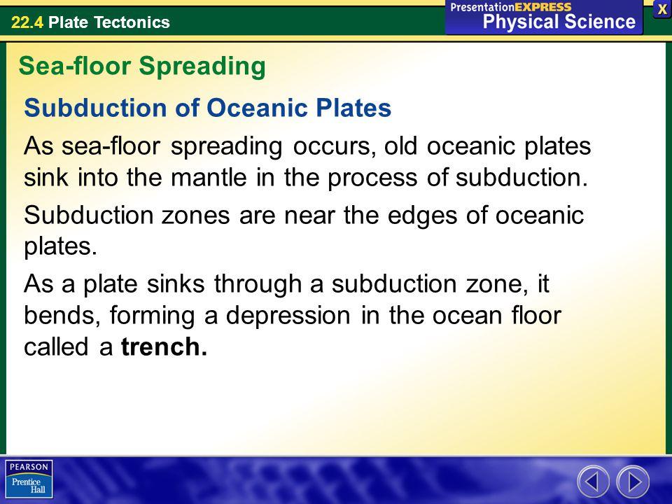 Sea-floor Spreading Subduction of Oceanic Plates.