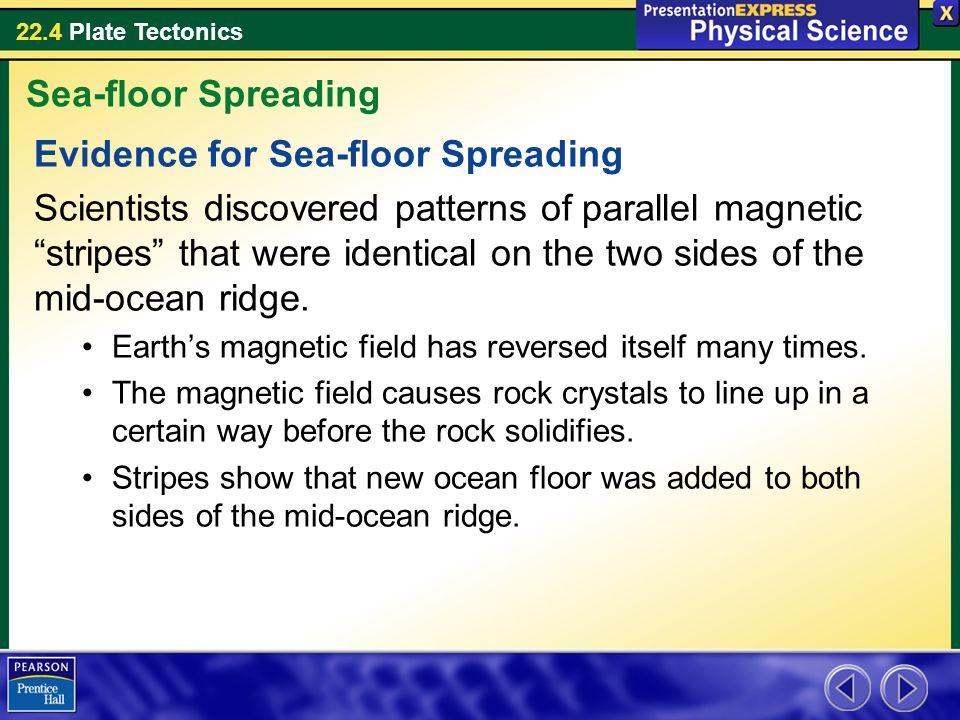 Evidence for Sea-floor Spreading