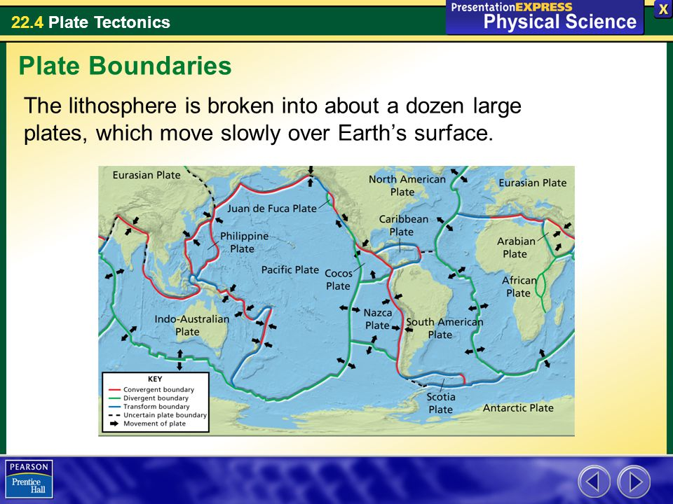 Plate Boundaries The lithosphere is broken into about a dozen large plates, which move slowly over Earth's surface.