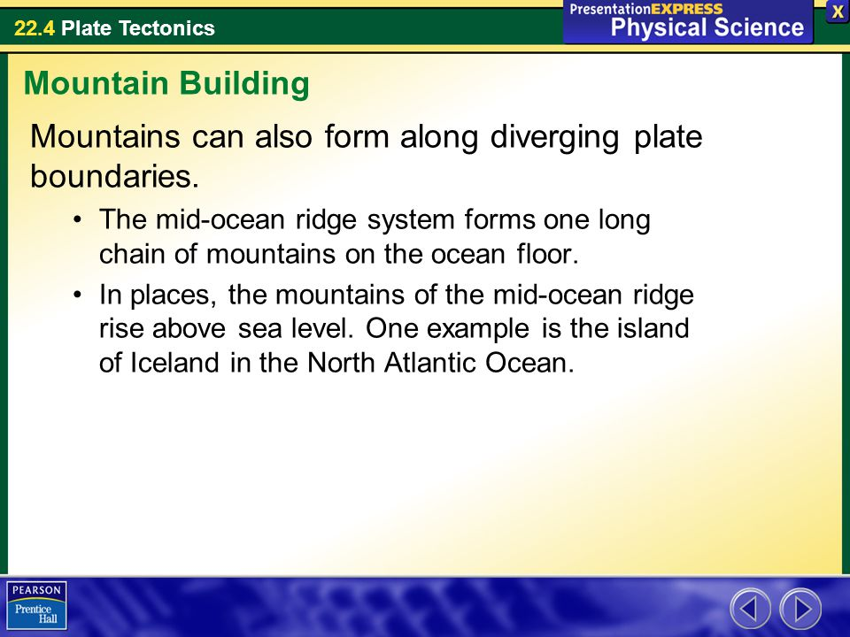 Mountains can also form along diverging plate boundaries.