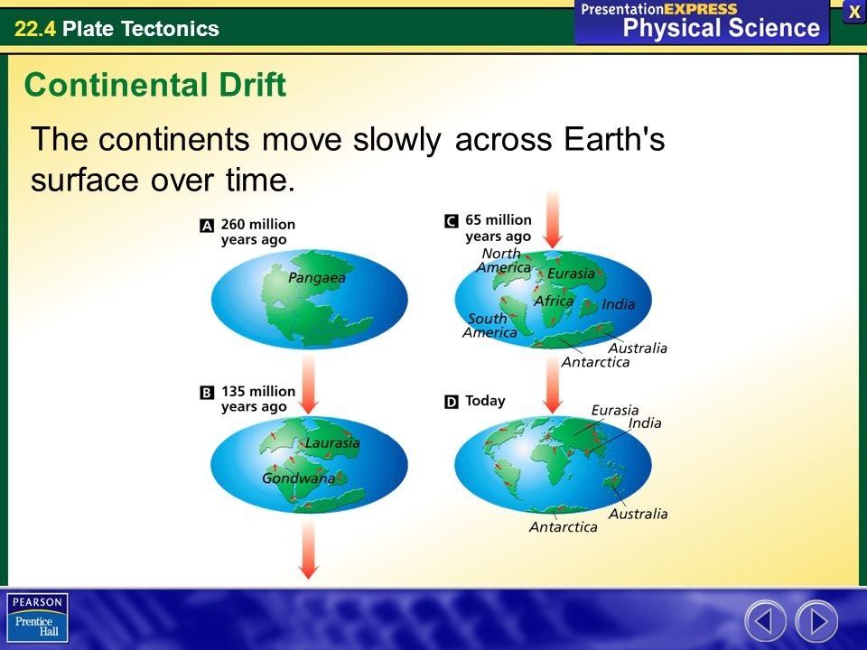 Continental Drift The continents move slowly across Earth s surface over time.