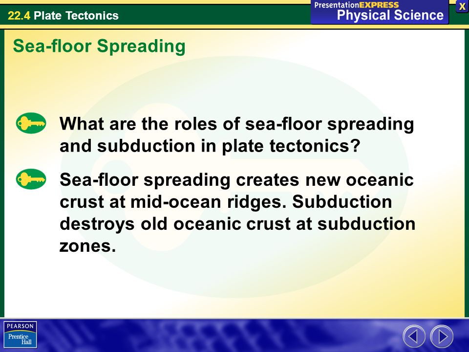 Sea-floor Spreading What are the roles of sea-floor spreading and subduction in plate tectonics
