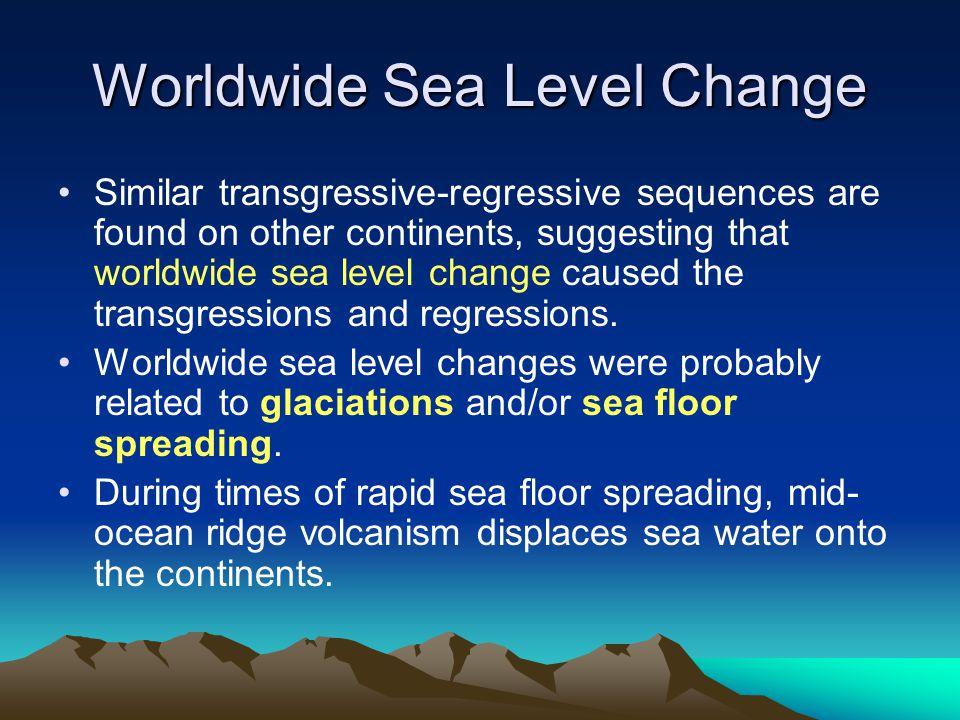 Worldwide Sea Level Change