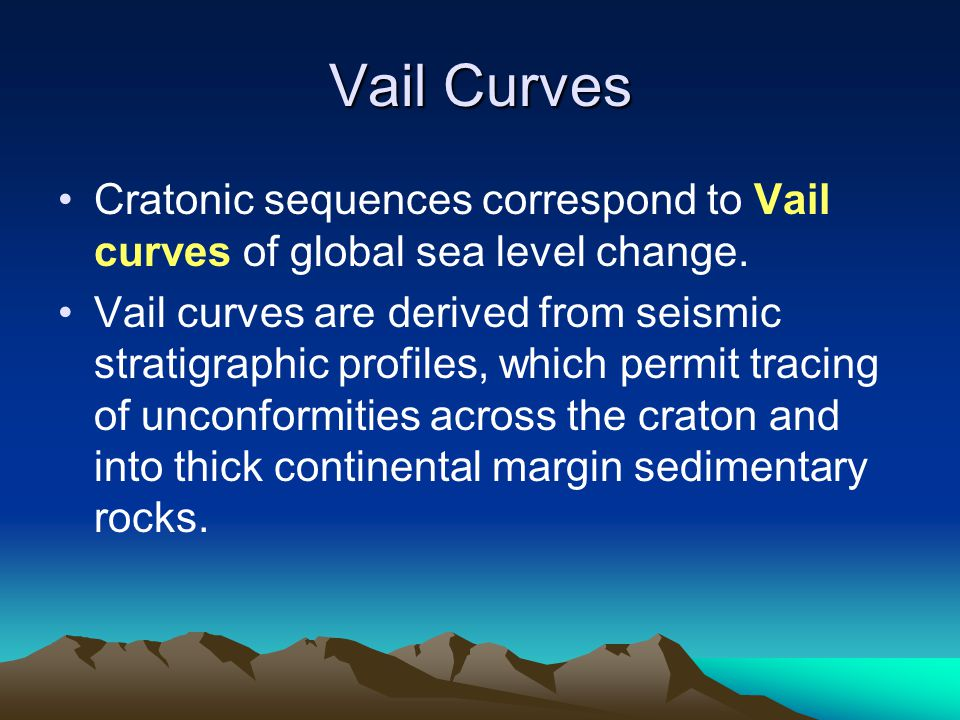 Vail Curves Cratonic sequences correspond to Vail curves of global sea level change.